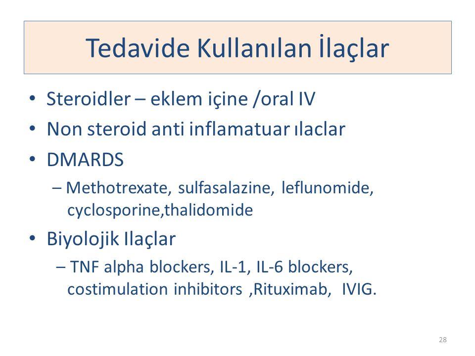 Tedavide Kullanılan İlaçlar Steroidler – eklem içine /oral IV Non steroid anti inflamatuar ılaclar DMARDS – Methotrexate, sulfasalazine, leflunomide,