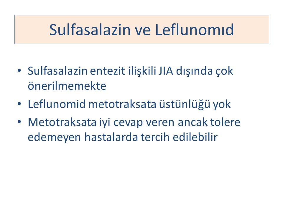 Sulfasalazin ve Leflunomıd Sulfasalazin entezit ilişkili JIA dışında çok önerilmemekte Leflunomid metotraksata üstünlüğü yok Metotraksata iyi cevap ve