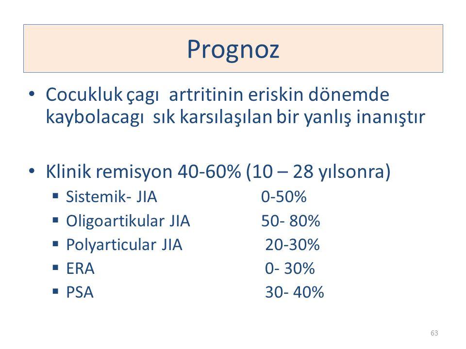 Prognoz Cocukluk çagı artritinin eriskin dönemde kaybolacagı sık karsılaşılan bir yanlış inanıştır Klinik remisyon 40-60% (10 – 28 yılsonra)  Sistemi