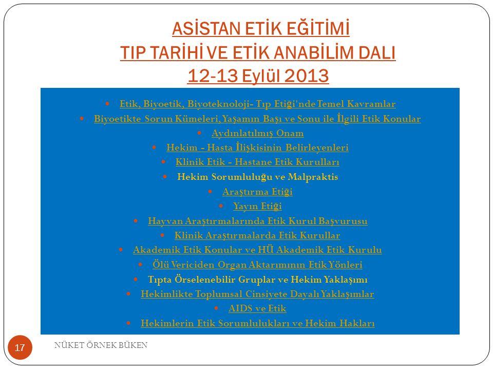 ASİSTAN ETİK EĞİTİMİ TIP TARİHİ VE ETİK ANABİLİM DALI 12-13 Eylül 2013 Etik, Biyoetik, Biyoteknoloji- Tıp Eti ğ i'nde Temel Kavramlar Etik, Biyoetik,