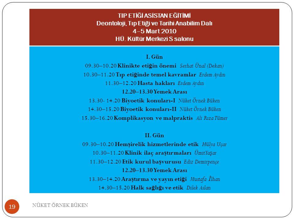 TIP ETİĞİ ASİSTAN EĞİTİMİ Deontoloji, Tıp Etiği ve Tarihi Anabilim Dalı 4–5 Mart 2010 HÜ.