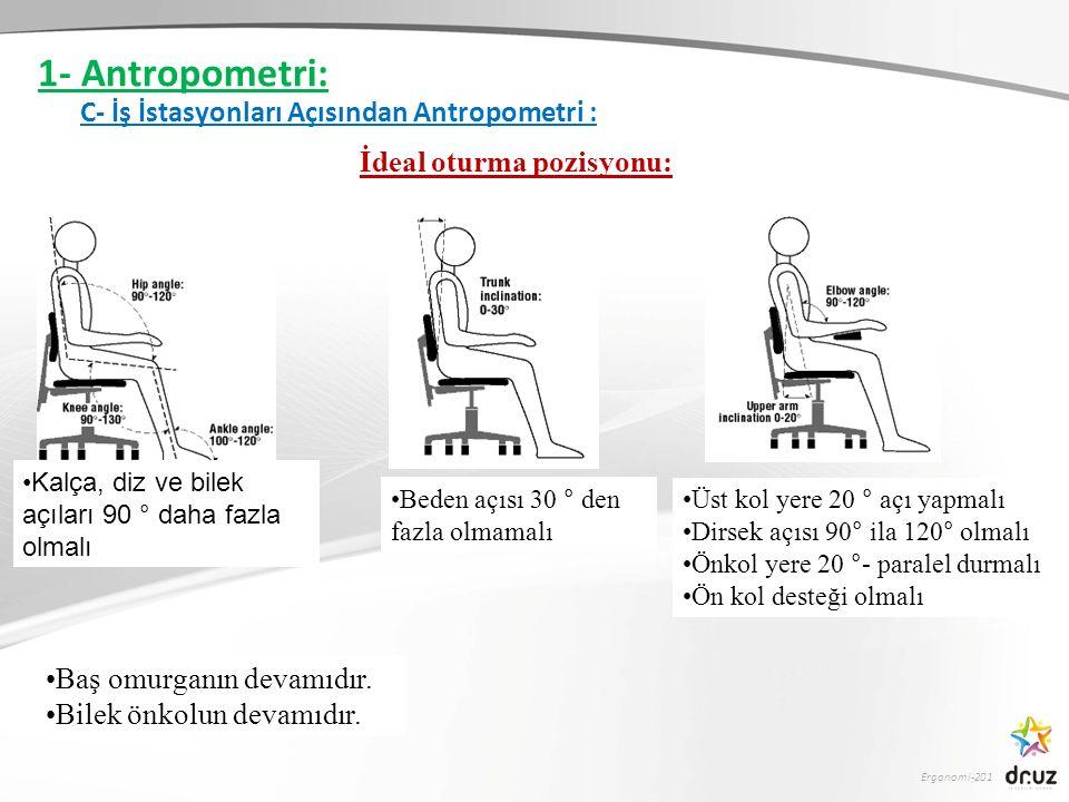 Ergonomi-201 İdeal oturma pozisyonu: Kalça, diz ve bilek açıları 90 ° daha fazla olmalı Beden açısı 30 ° den fazla olmamalı Üst kol yere 20 ° açı yapmalı Dirsek açısı 90° ila 120° olmalı Önkol yere 20 °- paralel durmalı Ön kol desteği olmalı Baş omurganın devamıdır.