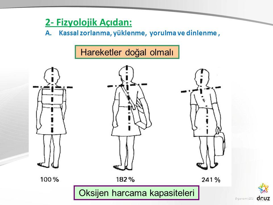 Ergonomi-201 Hareketler doğal olmalı Oksijen harcama kapasiteleri 2- Fizyolojik Açıdan: A.Kassal zorlanma, yüklenme, yorulma ve dinlenme,