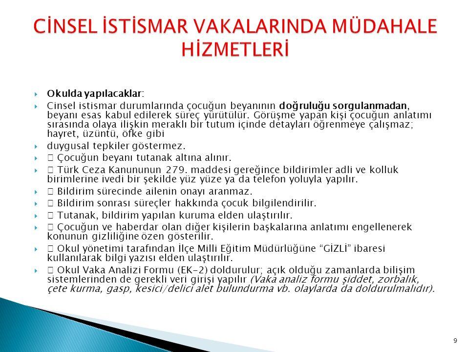  Türk Ceza Kanunu madde 279'a (Kamu adına soruşturma ve kovuşturmayı gerektiren bir suçun işlendiğini göreviyle bağlantılı olarak öğrenip de yetkili makamlara bildirimde bulunmayı ihmal eden veya gecikme gösteren kamu görevlisi altı aydan iki yıla kadar hapis cezası ile cezalandırılır hükmüne) göre de yasal bir yükümlülük olarak tanımlandığının altını çizmeliyiz.