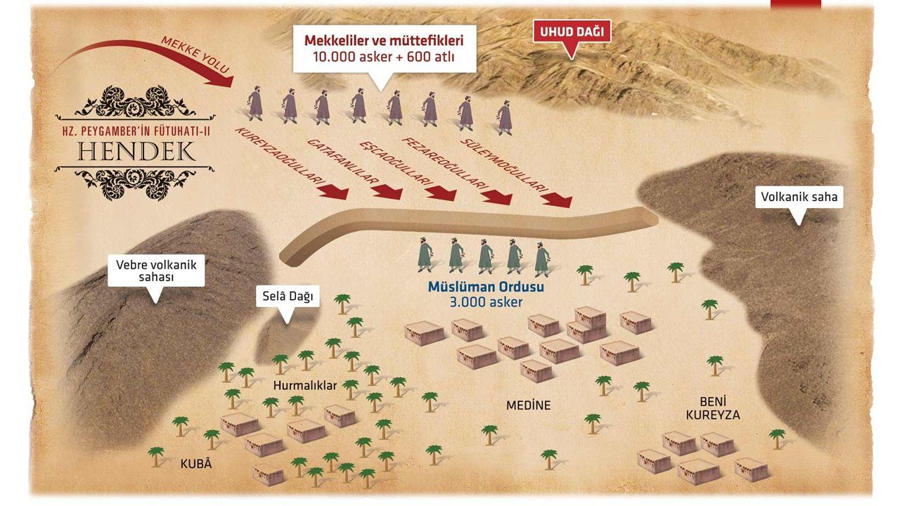 Farslıların savaşlarda düşman süvari birliklerinin savunma cephesini aşmalarına engel olabilecek genişlikte şehrin etrafına hendekler kazdıklarını, Müslümanlarında böyle bir savunma stratejisi uygulamasının uygun düşeceğini Hz.