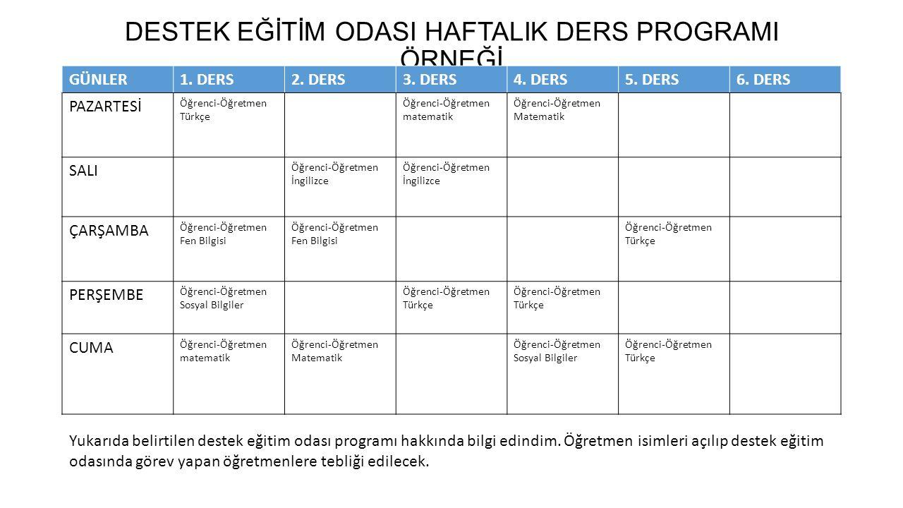 DESTEK EĞİTİM ODASI HAFTALIK DERS PROGRAMI ÖRNEĞİ GÜNLER1. DERS2. DERS3. DERS4. DERS5. DERS6. DERS PAZARTESİ Öğrenci-Öğretmen Türkçe Öğrenci-Öğretmen