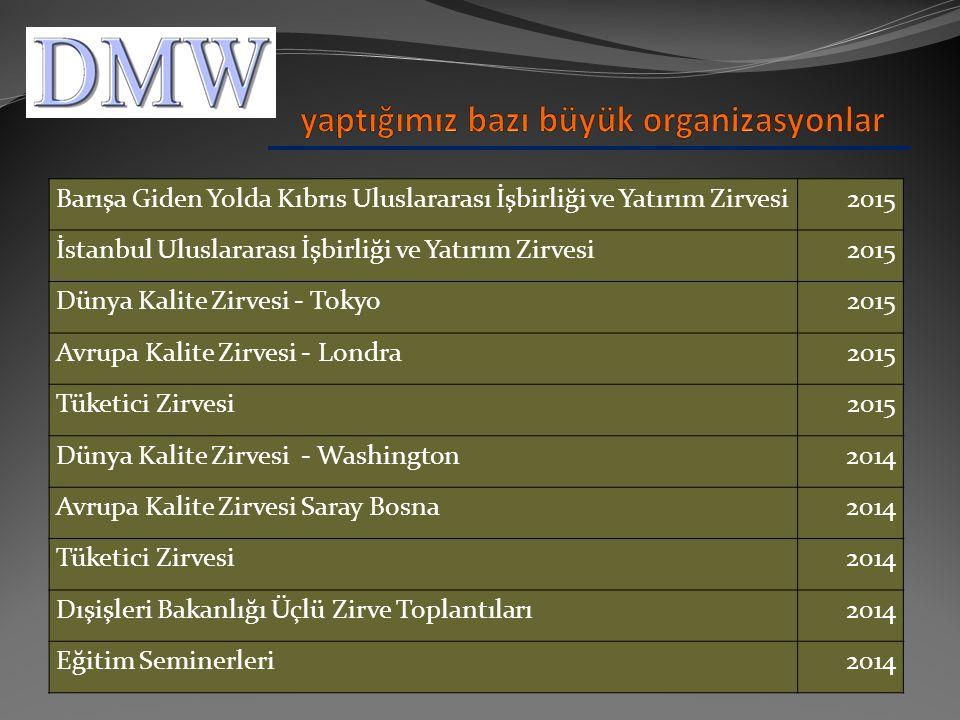 Barışa Giden Yolda Kıbrıs Uluslararası İşbirliği ve Yatırım Zirvesi2015 İstanbul Uluslararası İşbirliği ve Yatırım Zirvesi2015 Dünya Kalite Zirvesi - Tokyo2015 Avrupa Kalite Zirvesi - Londra2015 Tüketici Zirvesi2015 Dünya Kalite Zirvesi - Washington2014 Avrupa Kalite Zirvesi Saray Bosna2014 Tüketici Zirvesi2014 Dışişleri Bakanlığı Üçlü Zirve Toplantıları2014 Eğitim Seminerleri2014