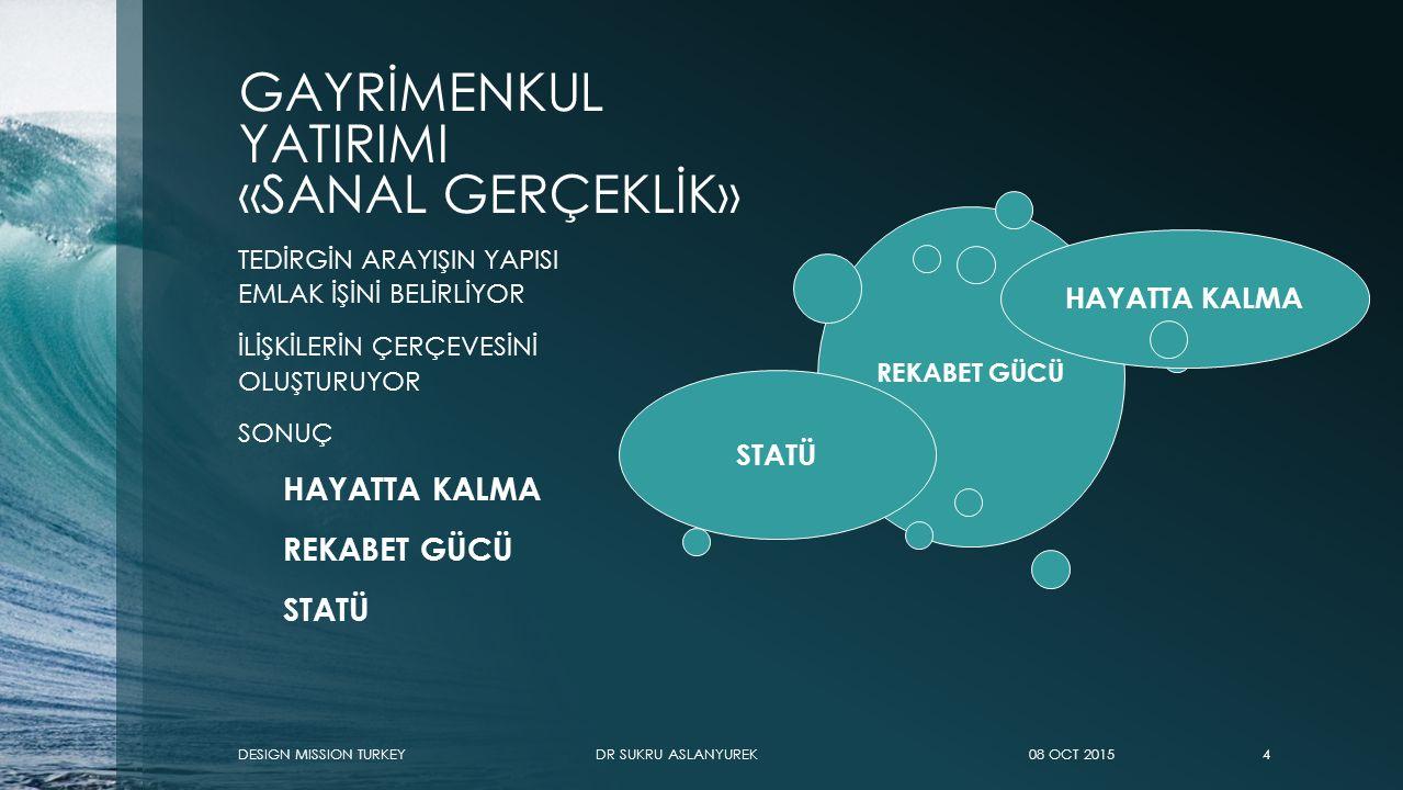TASARIMIN GELECEĞİ UZMANLIKLAR BİRLEŞMELİ 08 OCT 2015DESIGN MISSION TURKEY DR SUKRU ASLANYUREK15 FELSEFE KURALDIR VERİ, YÖNETİR