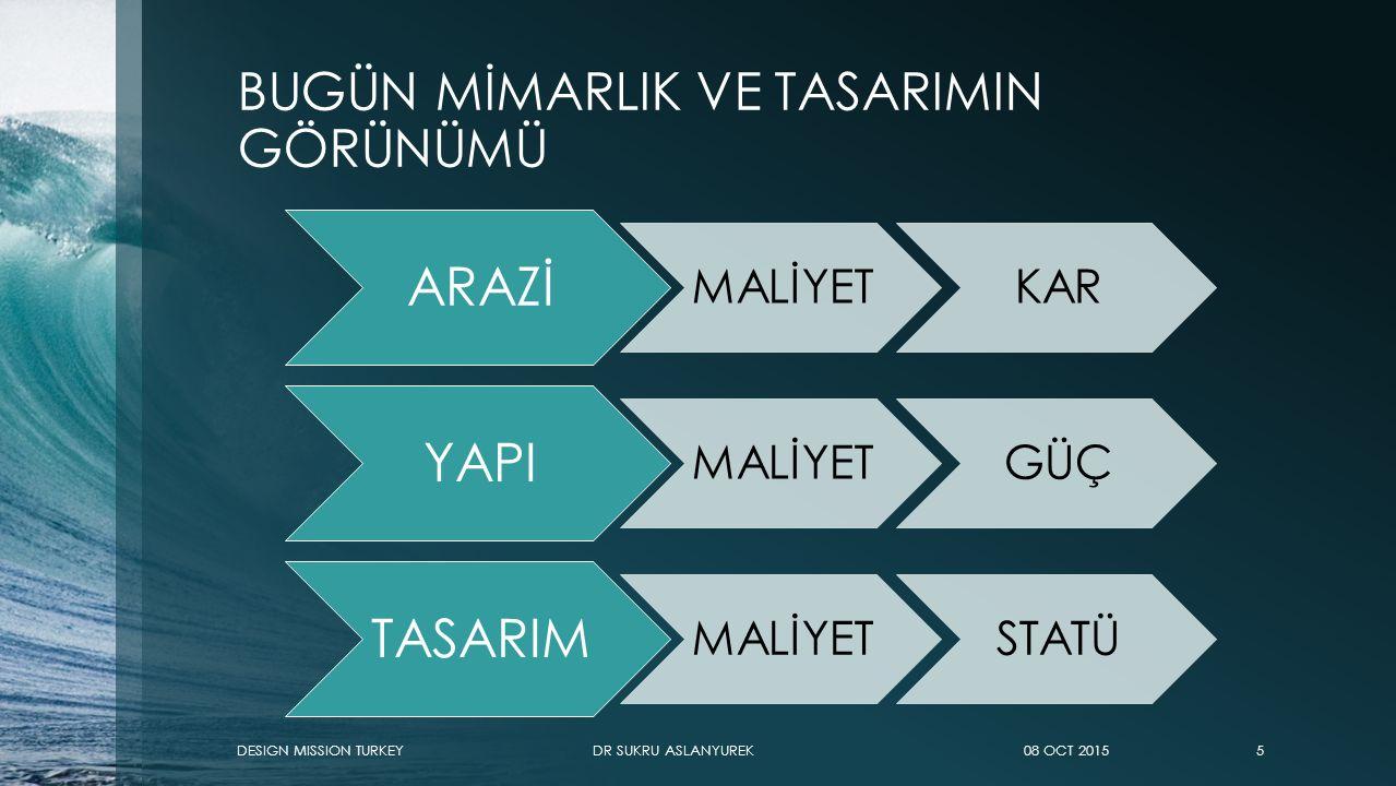TEŞEKKÜRLER Linkedin/ dr sukru aslanyurek www.retailvision.com.tr 90-532-3119954 08 OCT 2015DESIGN MISSION TURKEY DR SUKRU ASLANYUREK16