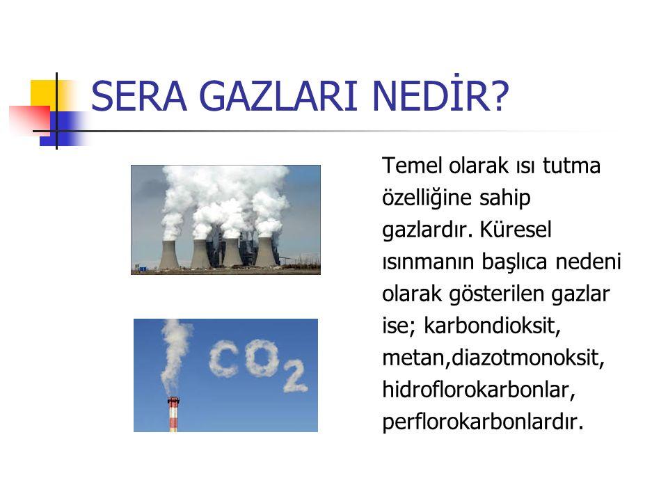 SERA GAZLARI NEDİR. Temel olarak ısı tutma özelliğine sahip gazlardır.