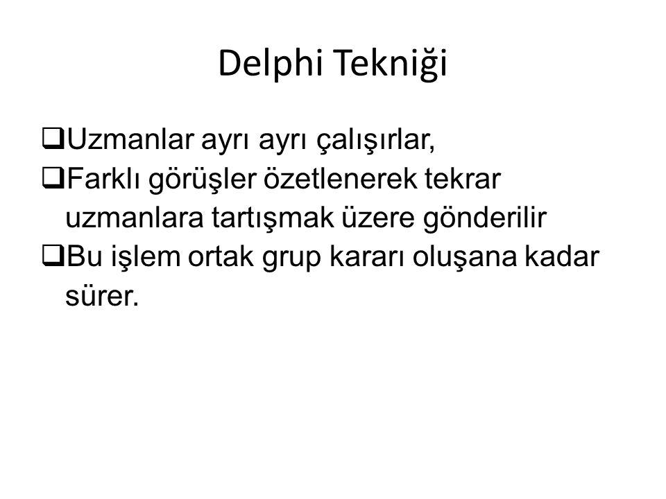 Delphi Tekniği  Uzmanlar ayrı ayrı çalışırlar,  Farklı görüşler özetlenerek tekrar uzmanlara tartışmak üzere gönderilir  Bu işlem ortak grup kararı oluşana kadar sürer.