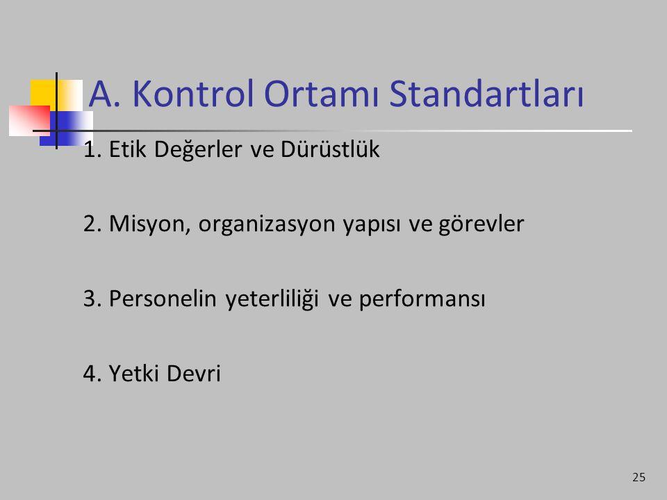 25 A. Kontrol Ortamı Standartları 1. Etik Değerler ve Dürüstlük 2. Misyon, organizasyon yapısı ve görevler 3. Personelin yeterliliği ve performansı 4.