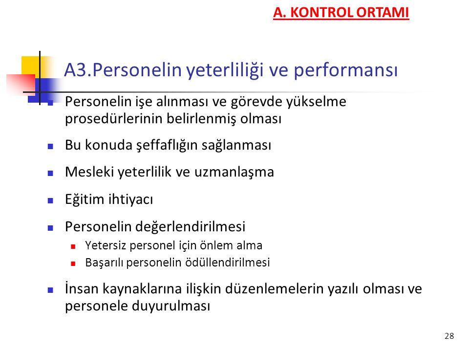 28 A3.Personelin yeterliliği ve performansı Personelin işe alınması ve görevde yükselme prosedürlerinin belirlenmiş olması Bu konuda şeffaflığın sağla