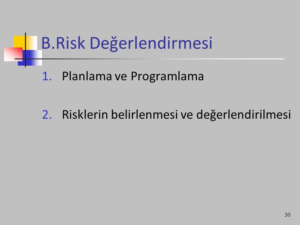 30 B.Risk Değerlendirmesi 1.Planlama ve Programlama 2.Risklerin belirlenmesi ve değerlendirilmesi