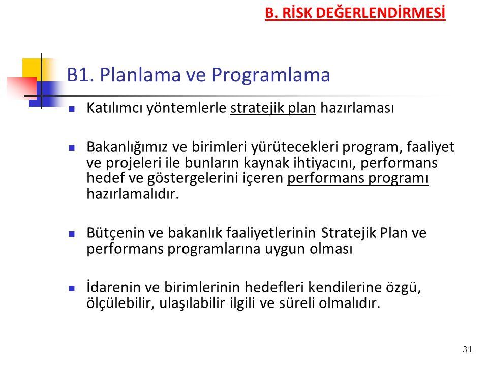 31 B1. Planlama ve Programlama Katılımcı yöntemlerle stratejik plan hazırlaması Bakanlığımız ve birimleri yürütecekleri program, faaliyet ve projeleri