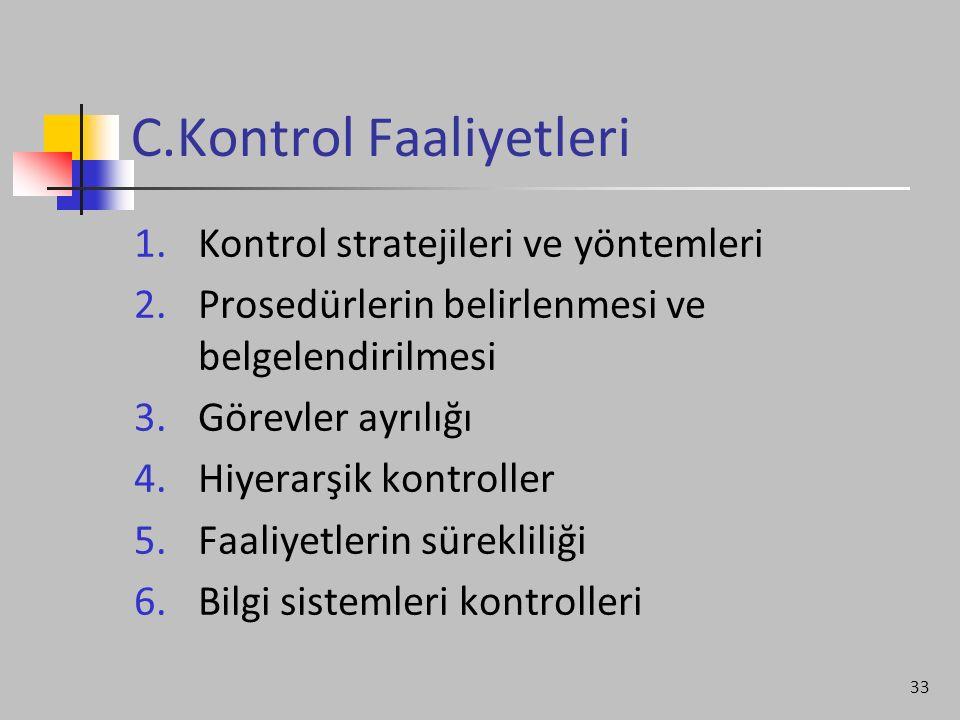 33 C.Kontrol Faaliyetleri 1.Kontrol stratejileri ve yöntemleri 2.Prosedürlerin belirlenmesi ve belgelendirilmesi 3.Görevler ayrılığı 4.Hiyerarşik kont
