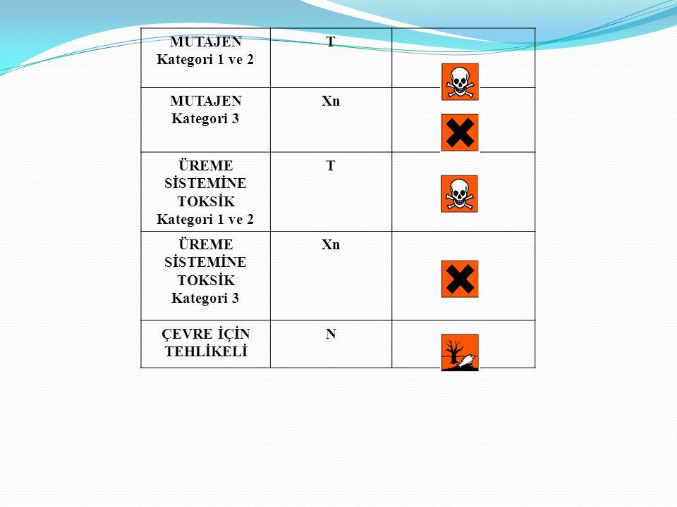 MUTAJEN Kategori 1 ve 2 T MUTAJEN Kategori 3 Xn ÜREME SİSTEMİNE TOKSİK Kategori 1 ve 2 T ÜREME SİSTEMİNE TOKSİK Kategori 3 Xn ÇEVRE İÇİN TEHLİKELİ N