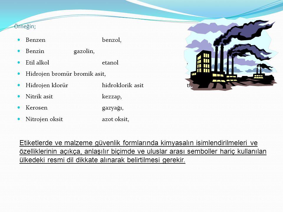 Örneğin; Benzenbenzol, Benzingazolin, Etil alkoletanolalkol, Hidrojen bromür bromik asit, Hidrojen klorürhidroklorik asittuz ruhu, Nitrik asitkezzap, Kerosengazyağı, Nitrojen oksitazot oksit, Etiketlerde ve malzeme güvenlik formlarında kimyasalın isimlendirilmeleri ve özelliklerinin açıkça, anlaşılır biçimde ve uluslar arası semboller hariç kullanılan ülkedeki resmi dil dikkate alınarak belirtilmesi gerekir.