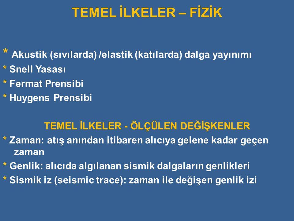 TEMEL İLKELER – FİZİK * Akustik (sıvılarda) /elastik (katılarda) dalga yayınımı * Snell Yasası * Fermat Prensibi * Huygens Prensibi TEMEL İLKELER - ÖL