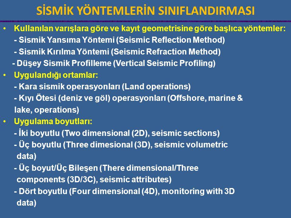 SİSMİK YÖNTEMLERİN SINIFLANDIRMASI Kullanılan varışlara göre ve kayıt geometrisine göre başlıca yöntemler: - Sismik Yansıma Yöntemi (Seismic Reflection Method) - Sismik Kırılma Yöntemi (Seismic Refraction Method) - Düşey Sismik Profilleme (Vertical Seismic Profiling) Uygulandığı ortamlar: - Kara sismik operasyonları (Land operations) - Kıyı Ötesi (deniz ve göl) operasyonları (Offshore, marine & lake, operations) Uygulama boyutları: - İki boyutlu (Two dimensional (2D), seismic sections) - Üç boyutlu (Three dimesional (3D), seismic volumetric data) - Üç boyut/Üç Bileşen (There dimensional/Three components (3D/3C), seismic attributes) - Dört boyutlu (Four dimensional (4D), monitoring with 3D data)