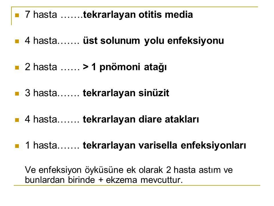 7 hasta …….tekrarlayan otitis media 4 hasta…….