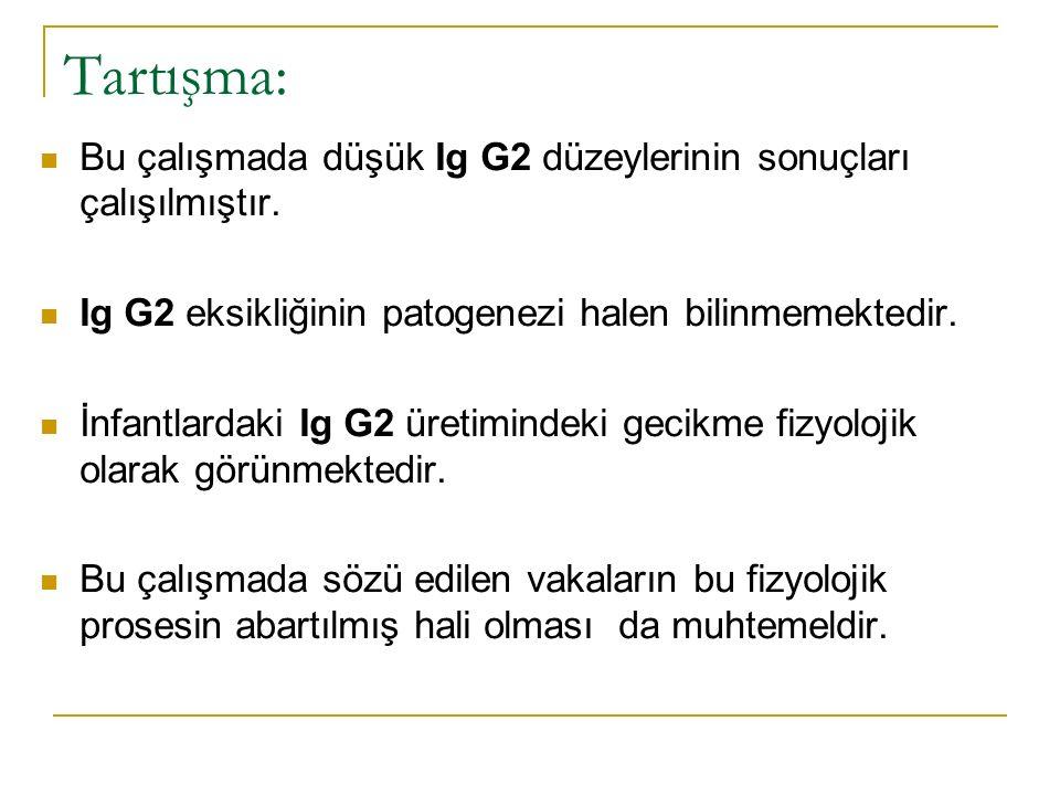 Bu çalışmada düşük Ig G2 düzeylerinin sonuçları çalışılmıştır.