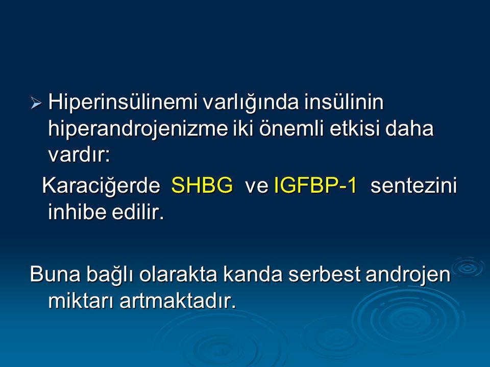  Hiperinsülinemi varlığında insülinin hiperandrojenizme iki önemli etkisi daha vardır: Karaciğerde SHBG ve IGFBP-1 sentezini inhibe edilir.