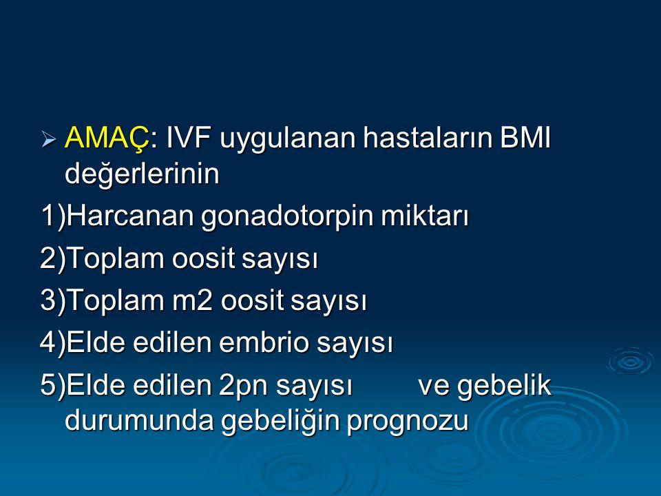  AMAÇ: IVF uygulanan hastaların BMI değerlerinin 1)Harcanan gonadotorpin miktarı 2)Toplam oosit sayısı 3)Toplam m2 oosit sayısı 4)Elde edilen embrio sayısı 5)Elde edilen 2pn sayısı ve gebelik durumunda gebeliğin prognozu