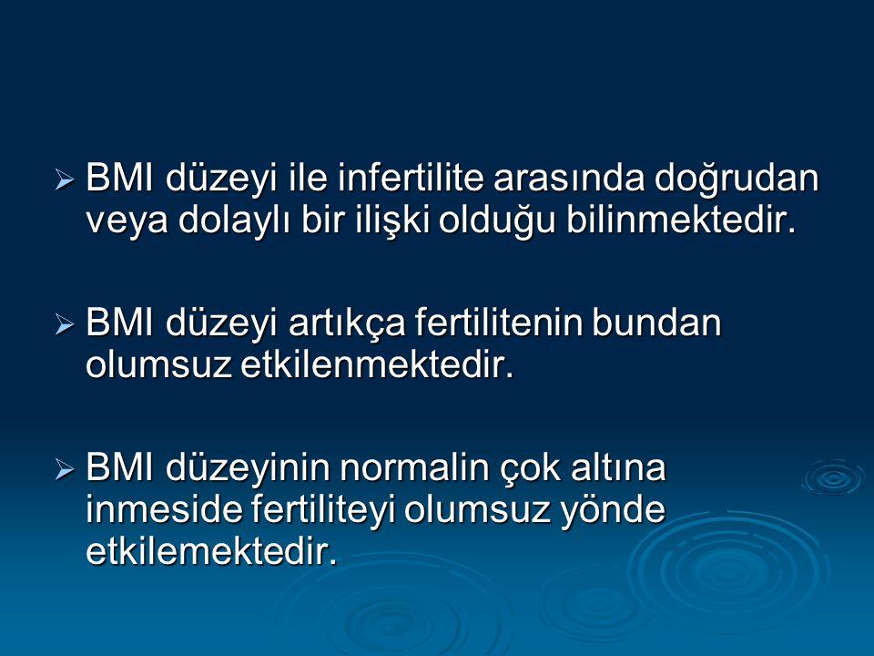  BMI düzeyi ile infertilite arasında doğrudan veya dolaylı bir ilişki olduğu bilinmektedir.