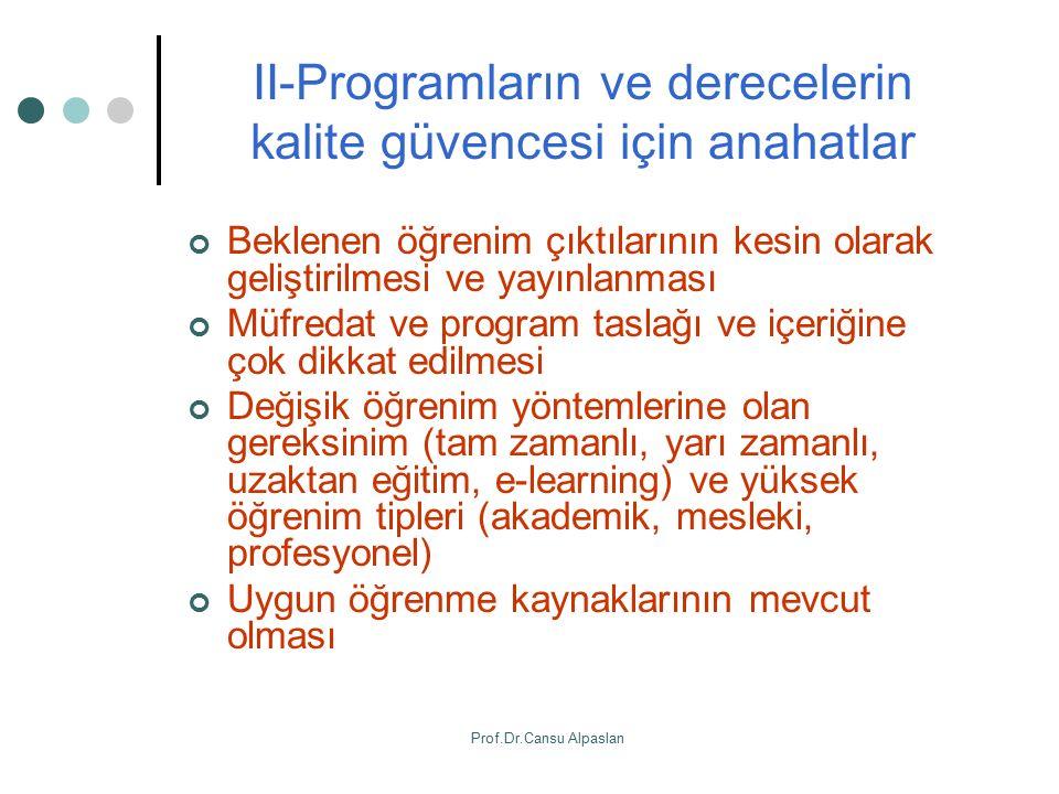II-Programların ve derecelerin kalite güvencesi için anahatlar Beklenen öğrenim çıktılarının kesin olarak geliştirilmesi ve yayınlanması Müfredat ve p