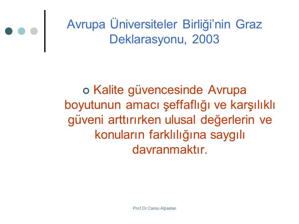 Avrupa Üniversiteler Birliği'nin Graz Deklarasyonu, 2003 Kalite güvencesinde Avrupa boyutunun amacı şeffaflığı ve karşılıklı güveni arttırırken ulusal