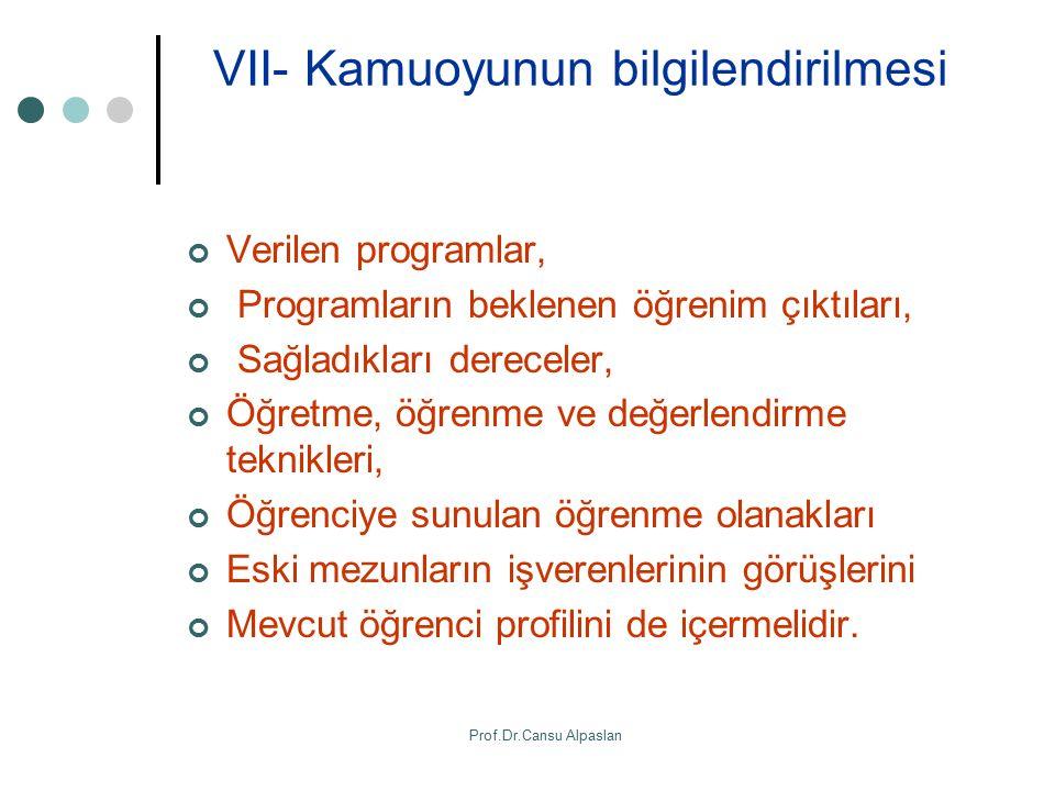 VII- Kamuoyunun bilgilendirilmesi Verilen programlar, Programların beklenen öğrenim çıktıları, Sağladıkları dereceler, Öğretme, öğrenme ve değerlendir