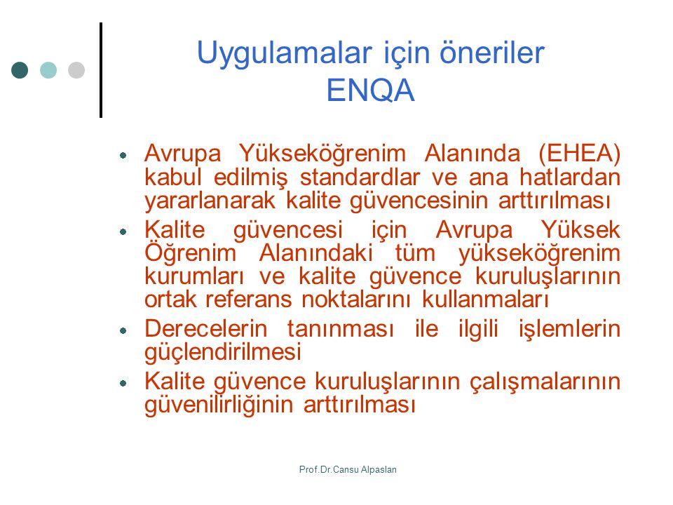 Uygulamalar için öneriler ENQA  Avrupa Yükseköğrenim Alanında (EHEA) kabul edilmiş standardlar ve ana hatlardan yararlanarak kalite güvencesinin artt