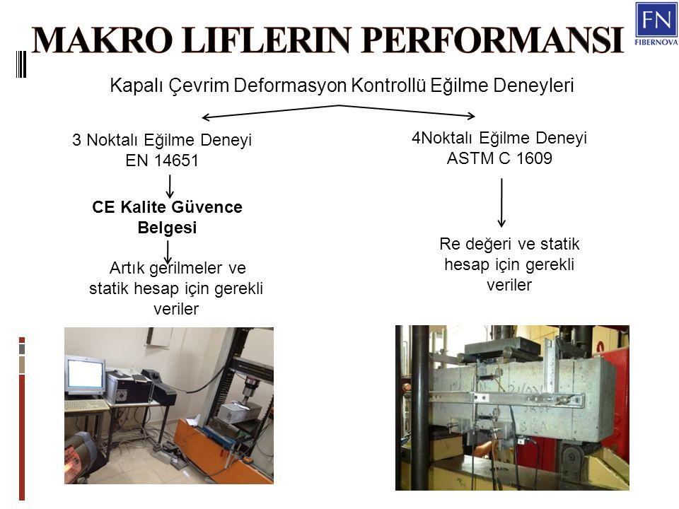 3 Noktalı Eğilme Deneyi EN 14651 4Noktalı Eğilme Deneyi ASTM C 1609 Kapalı Çevrim Deformasyon Kontrollü Eğilme Deneyleri CE Kalite Güvence Belgesi Re