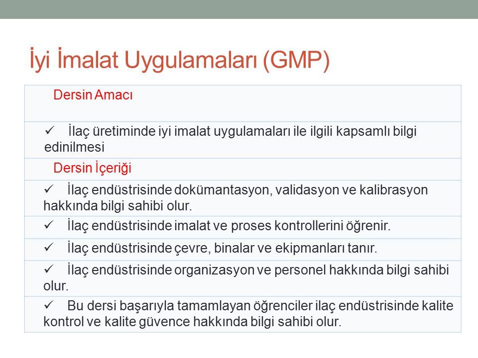 İyi İmalat Uygulamaları (GMP) Dersin Amacı İlaç üretiminde iyi imalat uygulamaları ile ilgili kapsamlı bilgi edinilmesi Dersin İçeriği İlaç endüstrisi