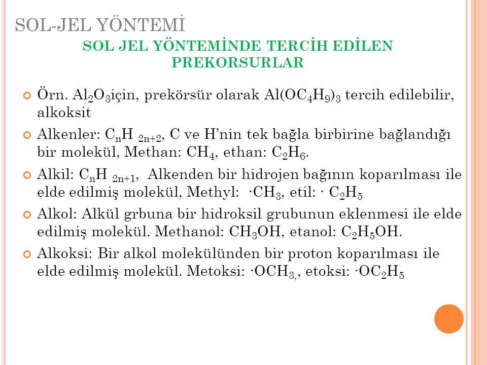 SOL-JEL YÖNTEMİ SOL JEL YÖNTEMİNDE TERCİH EDİLEN PREKORSURLAR Örn. Al 2 O 3 için, prekörsür olarak Al(OC 4 H 9 ) 3 tercih edilebilir, alkoksit Alkenle