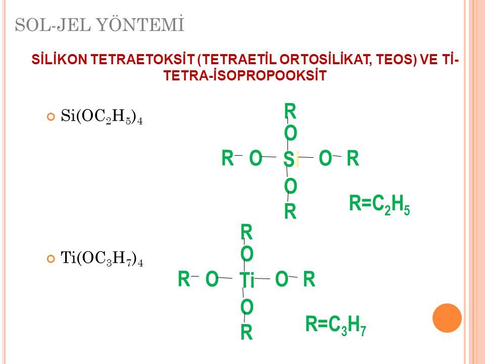 SİLİKON TETRAETOKSİT (TETRAETİL ORTOSİLİKAT, TEOS) VE Tİ- TETRA-İSOPROPOOKSİT Si(OC 2 H 5 ) 4 Ti(OC 3 H 7 ) 4 R=C 2 H 5 SiSi OO O O R R R R R=C 3 H 7