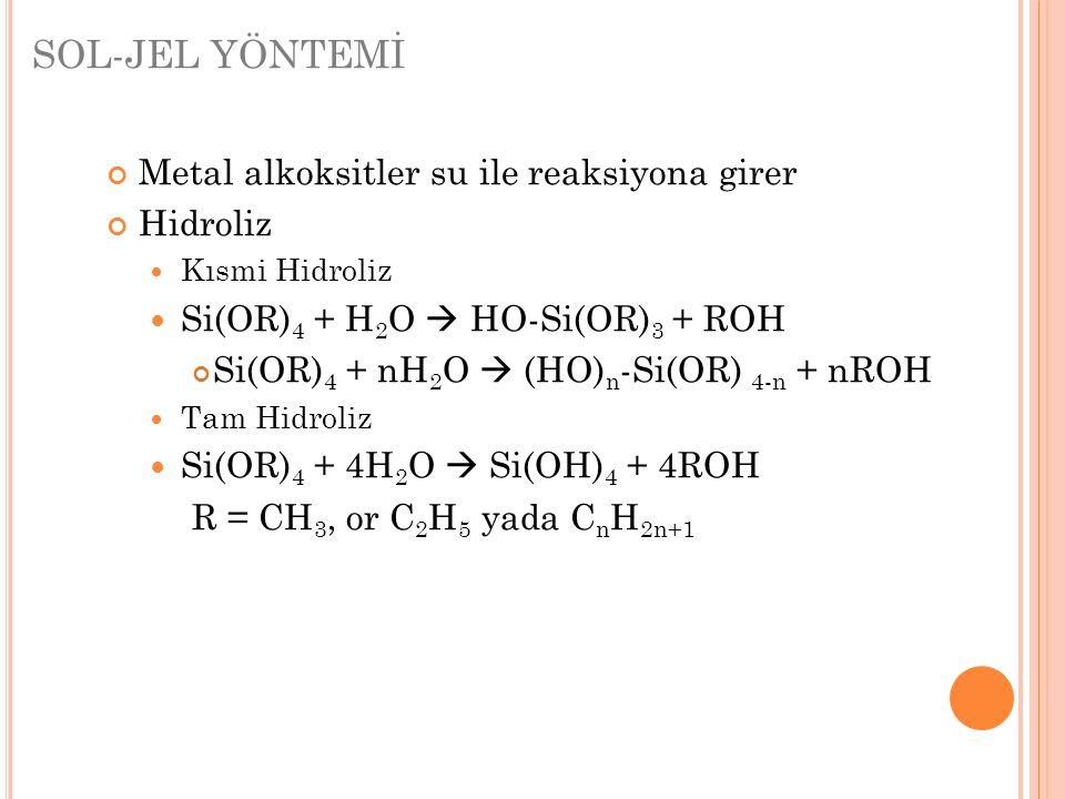 Metal alkoksitler su ile reaksiyona girer Hidroliz Kısmi Hidroliz Si(OR) 4 + H 2 O  HO-Si(OR) 3 + ROH Si(OR) 4 + nH 2 O  (HO) n -Si(OR) 4-n + nROH T
