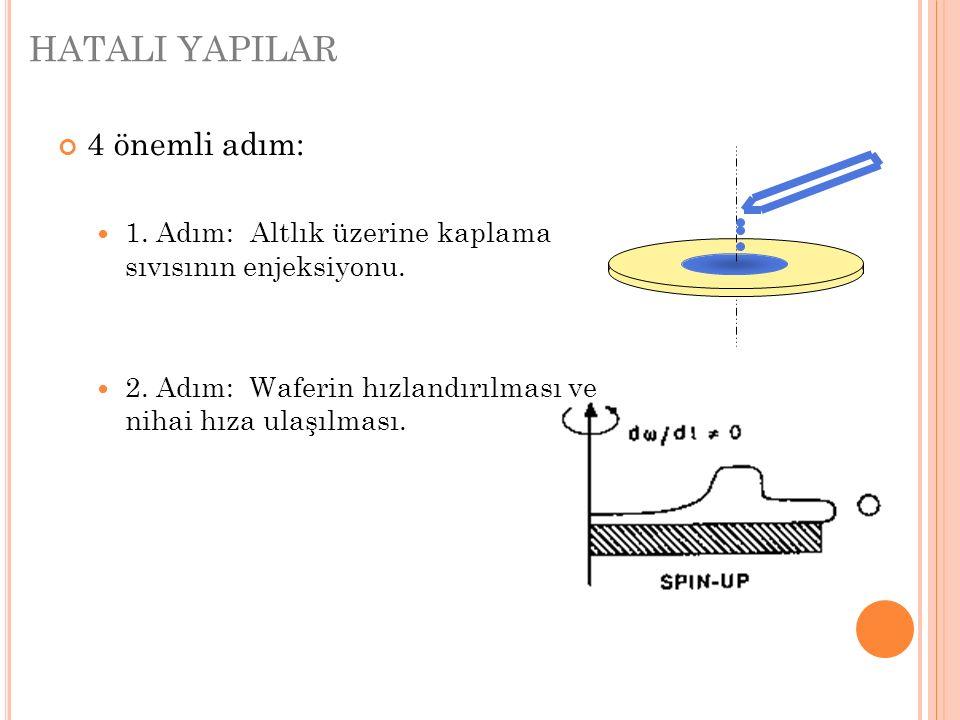 HATALI YAPILAR 4 önemli adım: 1. Adım:Altlık üzerine kaplama sıvısının enjeksiyonu. 2. Adım: Waferin hızlandırılması ve nihai hıza ulaşılması.