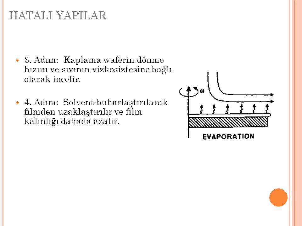 HATALI YAPILAR 3. Adım:Kaplama waferin dönme hızını ve sıvının vizkosiztesine bağlı olarak incelir. 4. Adım: Solvent buharlaştırılarak filmden uzaklaş