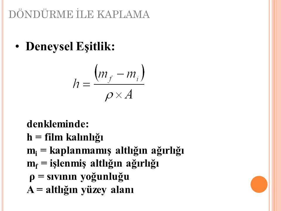 DÖNDÜRME İLE KAPLAMA Deneysel Eşitlik: denkleminde: h = film kalınlığı m i = kaplanmamış altlığın ağırlığı m f = işlenmiş altlığın ağırlığı ρ = sıvını