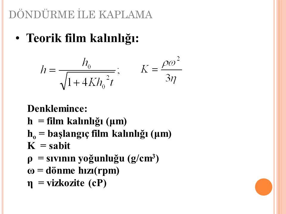 DÖNDÜRME İLE KAPLAMA Teorik film kalınlığı: Denklemince: h = film kalınlığı (μm) h o = başlangıç film kalınlığı (μm) K = sabit ρ = sıvının yoğunluğu (
