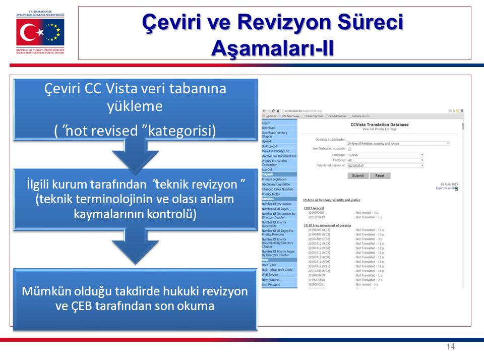Mümkün olduğu takdirde hukuki revizyon ve ÇEB tarafından son okuma İlgili kurum tarafından ʺ teknik revizyon ʺ (teknik terminolojinin ve olası anlam kaymalarının kontrolü) Çeviri CC Vista veri tabanına yükleme ( ʺ not revised ʺ kategorisi) 14 Çeviri ve Revizyon Süreci Aşamaları-II
