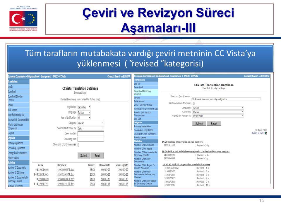 Tüm tarafların mutabakata vardığı çeviri metninin CC Vista'ya yüklenmesi ( ʺ revised ʺ kategorisi) 15 Çeviri ve Revizyon Süreci Aşamaları-III