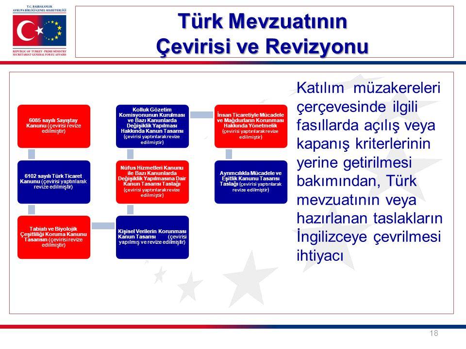 Türk Mevzuatının Çevirisi ve Revizyonu 18 6085 sayılı Sayıştay Kanunu (çevirisi revize edilmiştir) 6102 sayılı Türk Ticaret Kanunu (çevirisi yaptırılarak revize edilmiştir) Tabiatı ve Biyolojik Çeşitliliği Koruma Kanunu Tasarısın (çevirisi revize edilmiştir) Kişisel Verilerin Korunması Kanun Tasarısı (çevirisi yapılmış ve revize edilmiştir) Nüfus Hizmetleri Kanunu ile Bazı Kanunlarda Değişiklik Yapılmasına Dair Kanun Tasarısı Taslağı (çevirisi yaptırılarak revize edilmiştir) Kolluk Gözetim Komisyonunun Kurulması ve Bazı Kanunlarda Değişiklik Yapılması Hakkında Kanun Tasarısı (çevirisi yaptırılarak revize edilmiştir) İnsan Ticaretiyle Mücadele ve Mağdurların Korunması Hakkında Yönetmelik (çevirisi yaptırılarak revize edilmiştir) Ayrımcılıkla Mücadele ve Eşitlik Kanunu Tasarısı Taslağı (çevirisi yaptırılarak revize edilmiştir) Katılım müzakereleri çerçevesinde ilgili fasıllarda açılış veya kapanış kriterlerinin yerine getirilmesi bakımından, Türk mevzuatının veya hazırlanan taslakların İngilizceye çevrilmesi ihtiyacı