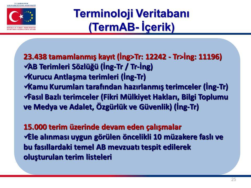 25 23.438 tamamlanmış kayıt (İng>Tr: 12242 - Tr>İng: 11196) AB Terimleri Sözlüğü (İng-Tr / Tr-İng) AB Terimleri Sözlüğü (İng-Tr / Tr-İng) Kurucu Antlaşma terimleri (İng-Tr) Kurucu Antlaşma terimleri (İng-Tr) Kamu Kurumları tarafından hazırlanmış terimceler (İng-Tr) Kamu Kurumları tarafından hazırlanmış terimceler (İng-Tr) Fasıl Bazlı terimceler (Fikri Mülkiyet Hakları, Bilgi Toplumu ve Medya ve Adalet, Özgürlük ve Güvenlik) (İng-Tr) Fasıl Bazlı terimceler (Fikri Mülkiyet Hakları, Bilgi Toplumu ve Medya ve Adalet, Özgürlük ve Güvenlik) (İng-Tr) 15.000 terim üzerinde devam eden çalışmalar Ele alınması uygun görülen öncelikli 10 müzakere faslı ve bu fasıllardaki temel AB mevzuatı tespit edilerek oluşturulan terim listeleri Ele alınması uygun görülen öncelikli 10 müzakere faslı ve bu fasıllardaki temel AB mevzuatı tespit edilerek oluşturulan terim listeleri Terminoloji Veritabanı (TermAB- İçerik)