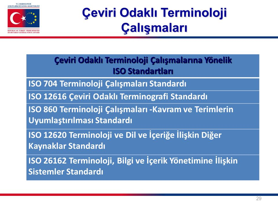 29 Çeviri Odaklı Terminoloji Çalışmaları Çeviri Odaklı Terminoloji Çalışmalarına Yönelik ISO Standartları ISO 704 Terminoloji Çalışmaları Standardı ISO 12616 Çeviri Odaklı Terminografi Standardı ISO 860 Terminoloji Çalışmaları -Kavram ve Terimlerin Uyumlaştırılması Standardı ISO 12620 Terminoloji ve Dil ve İçeriğe İlişkin Diğer Kaynaklar Standardı ISO 26162 Terminoloji, Bilgi ve İçerik Yönetimine İlişkin Sistemler Standardı