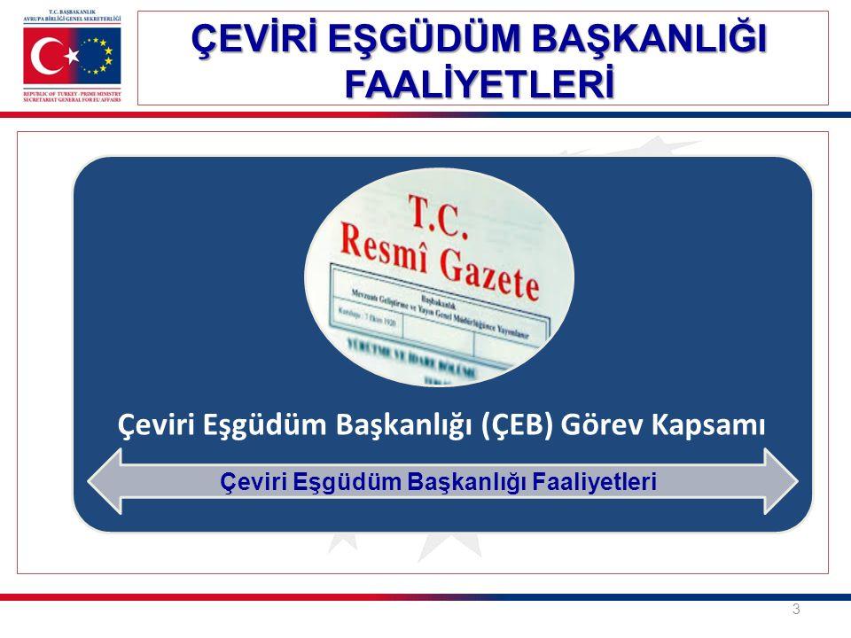 34 Türkiye'nin, katılımıyla birlikte AB kurumlarının ihtiyaç duyacağı yeterli sayıda çevirmeni yetiştirmesi yükümlülüğü kapsamında 2016 28 Üniversite (110 öğrenci) 72 İngilizce 27 Almanca 11 Fransızca GENÇ ÇEVİRMENLER YARIŞMASI GENÇ ÇEVİRMENLER YARIŞMASI