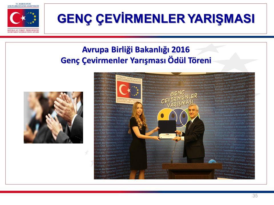Avrupa Birliği Bakanlığı 2016 Genç Çevirmenler Yarışması Ödül Töreni 35 GENÇ ÇEVİRMENLER YARIŞMASI GENÇ ÇEVİRMENLER YARIŞMASI