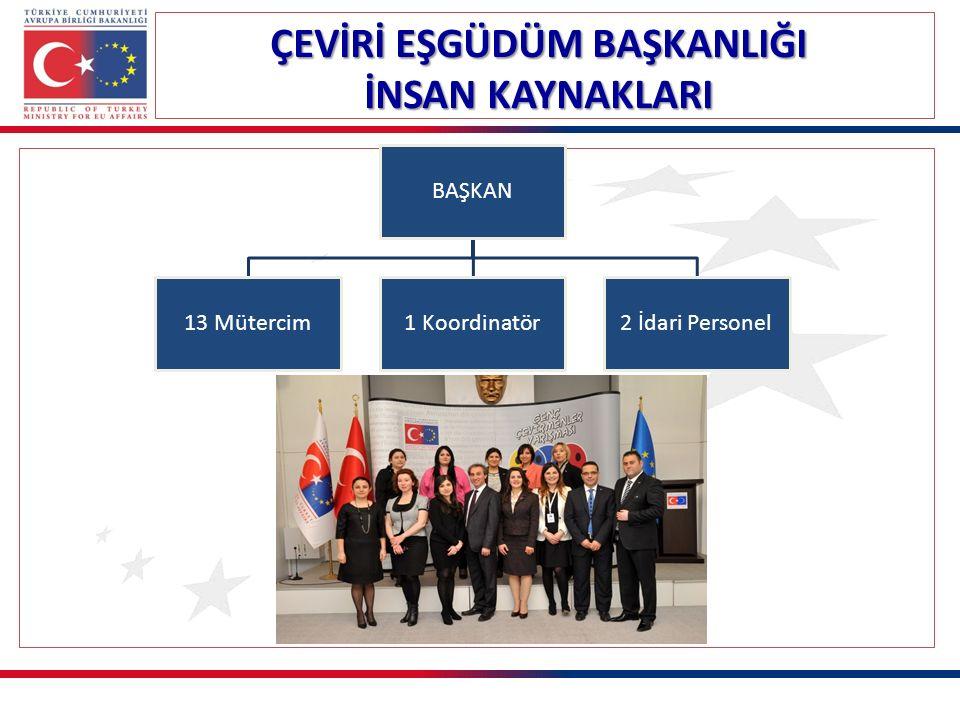 Çeviri ve Revizyon İşbirliği Çalışmaları Hacettepe Üniversitesi ( ʺ Çevre ʺ faslı) Yaşar Üniversitesi ( ʺ Bilgi Toplumu ve Medya ʺ faslı) FARKINDALIK VE İLETİŞİM ÇALIŞMALARI FARKINDALIK VE İLETİŞİM ÇALIŞMALARI